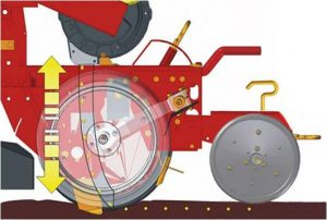 hidraulicno sklopive sejalice
